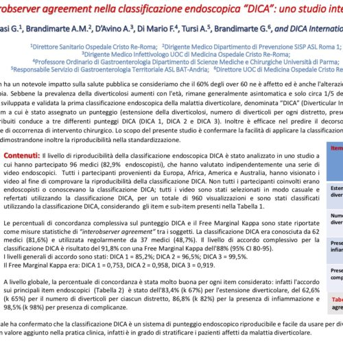 "Nasi – INTEROBSERVER AGREEMENT NELLA CLASSIFICAZIONE ENDOSCOPICA ""DICA"": UNO STUDIO INTERNAZIONALE"